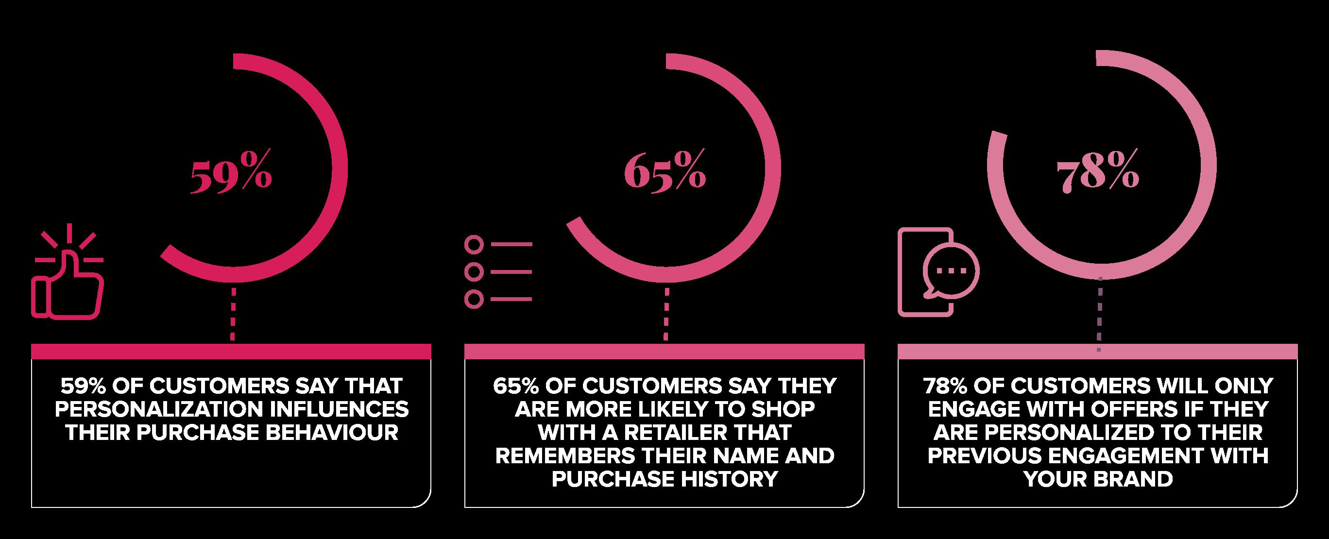 Blog - Infographic (3)