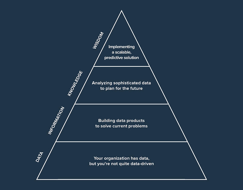 Blog - Pyramid-1