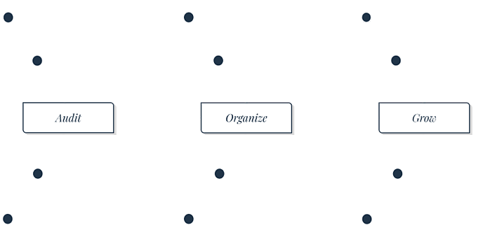 Flow diagram (1)