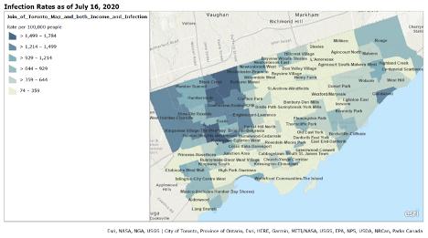 City of Toronto Infographic