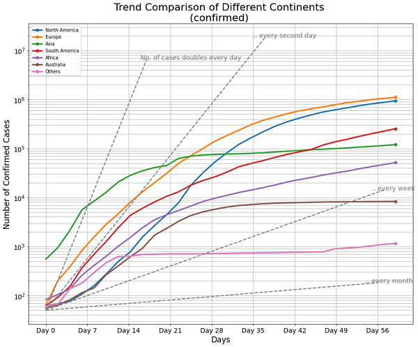 trend_comparison-1